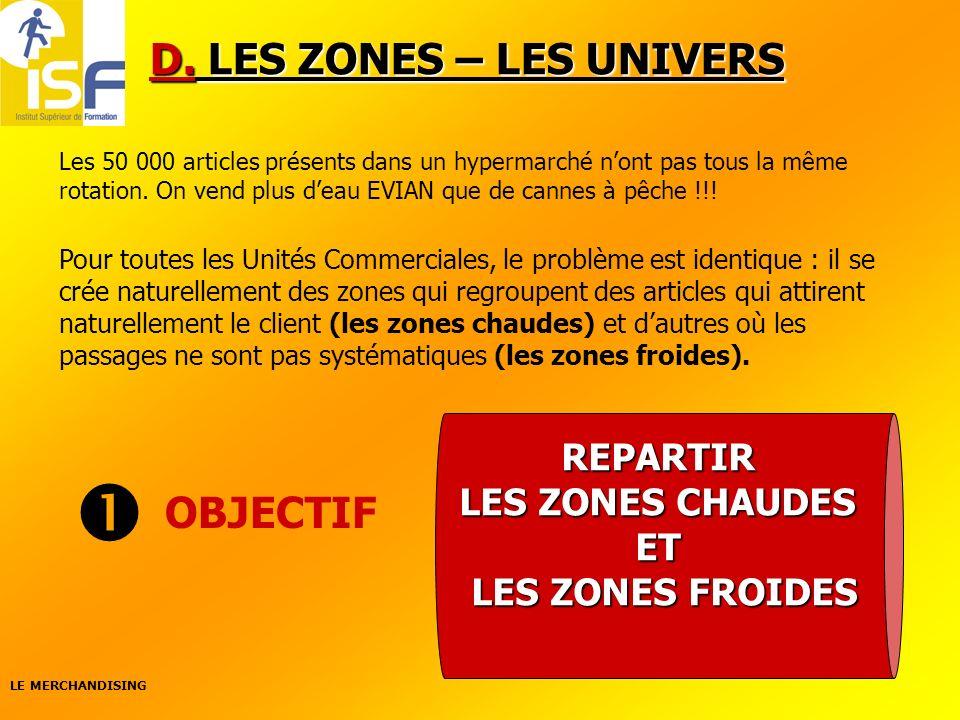 LE MERCHANDISING 11 D. LES ZONES – LES UNIVERS Les 50 000 articles présents dans un hypermarché nont pas tous la même rotation. On vend plus deau EVIA