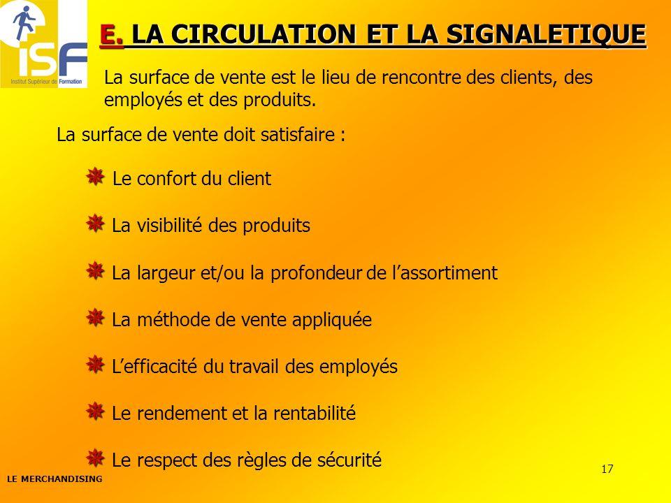 LE MERCHANDISING 17 E. LA CIRCULATION ET LA SIGNALETIQUE La surface de vente est le lieu de rencontre des clients, des employés et des produits. La su
