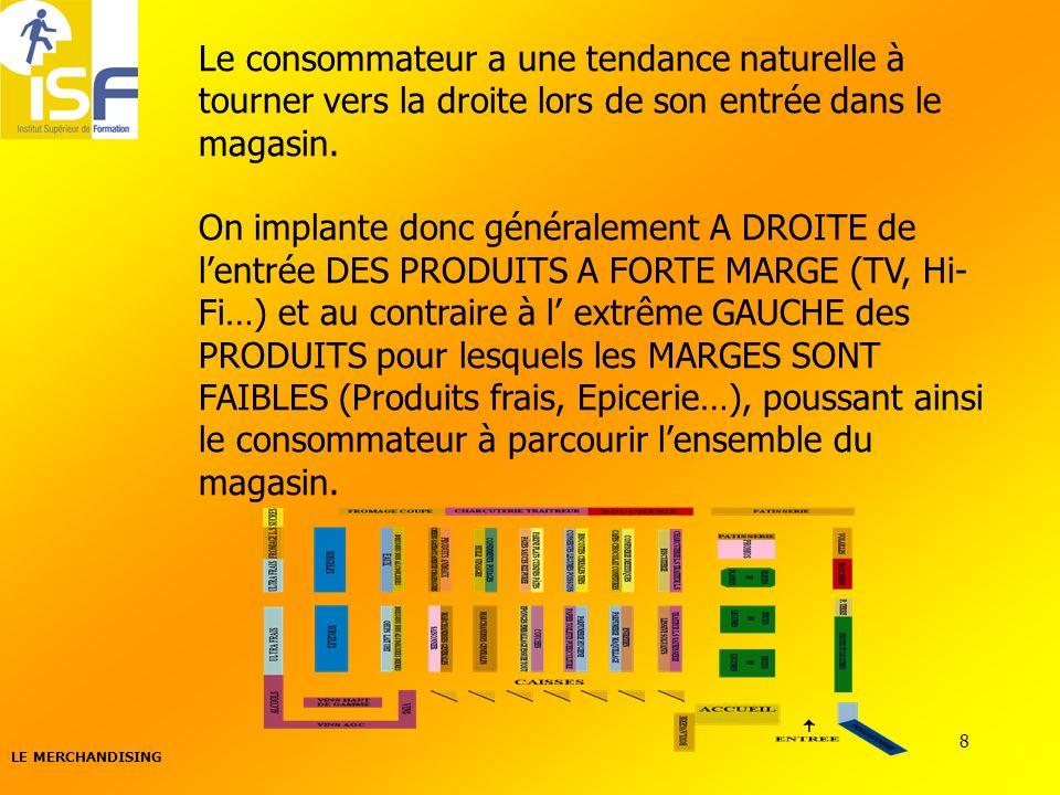 LE MERCHANDISING 8 Le consommateur a une tendance naturelle à tourner vers la droite lors de son entrée dans le magasin. On implante donc généralement