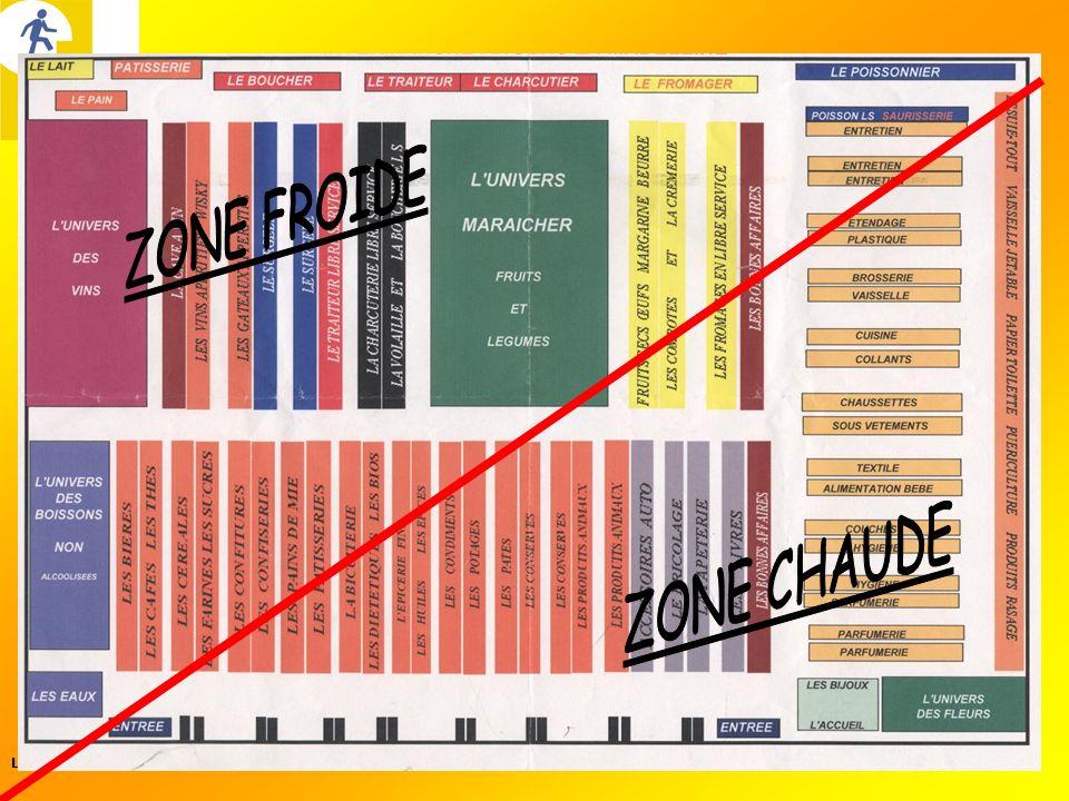 10 Zone où le client ne se dirige pas de lui-même, il faut donc linciter à venir dans cette zone.