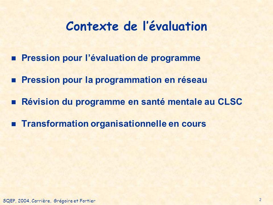SQEP, 2004, Carrière, Grégoire et Fortier 2 Contexte de lévaluation Pression pour lévaluation de programme Pression pour la programmation en réseau Révision du programme en santé mentale au CLSC Transformation organisationnelle en cours