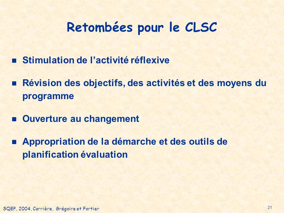 SQEP, 2004, Carrière, Grégoire et Fortier 21 Retombées pour le CLSC Stimulation de lactivité réflexive Révision des objectifs, des activités et des moyens du programme Ouverture au changement Appropriation de la démarche et des outils de planification évaluation