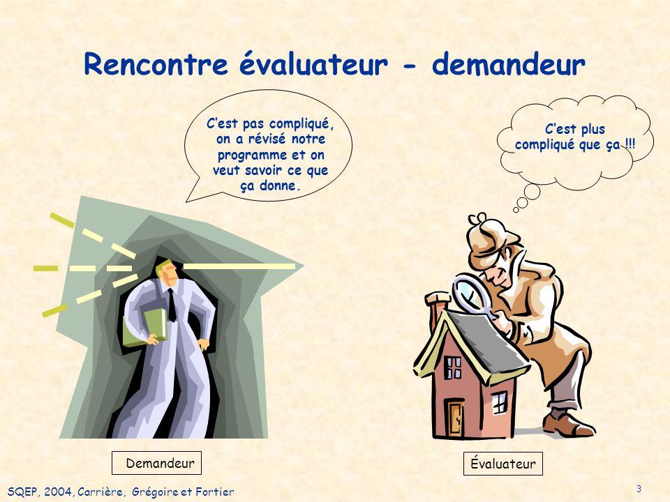 SQEP, 2004, Carrière, Grégoire et Fortier 3 Cest pas compliqué, on a révisé notre programme et on veut savoir ce que ça donne.