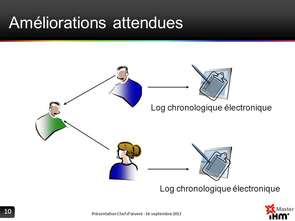 Améliorations attendues Présentation Chef dœuvre - 16 septembre 2013 10 Log chronologique électronique
