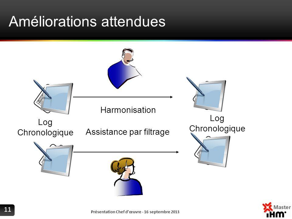 Améliorations attendues Présentation Chef dœuvre - 16 septembre 2013 11 Harmonisation Assistance par filtrage Log Chronologique