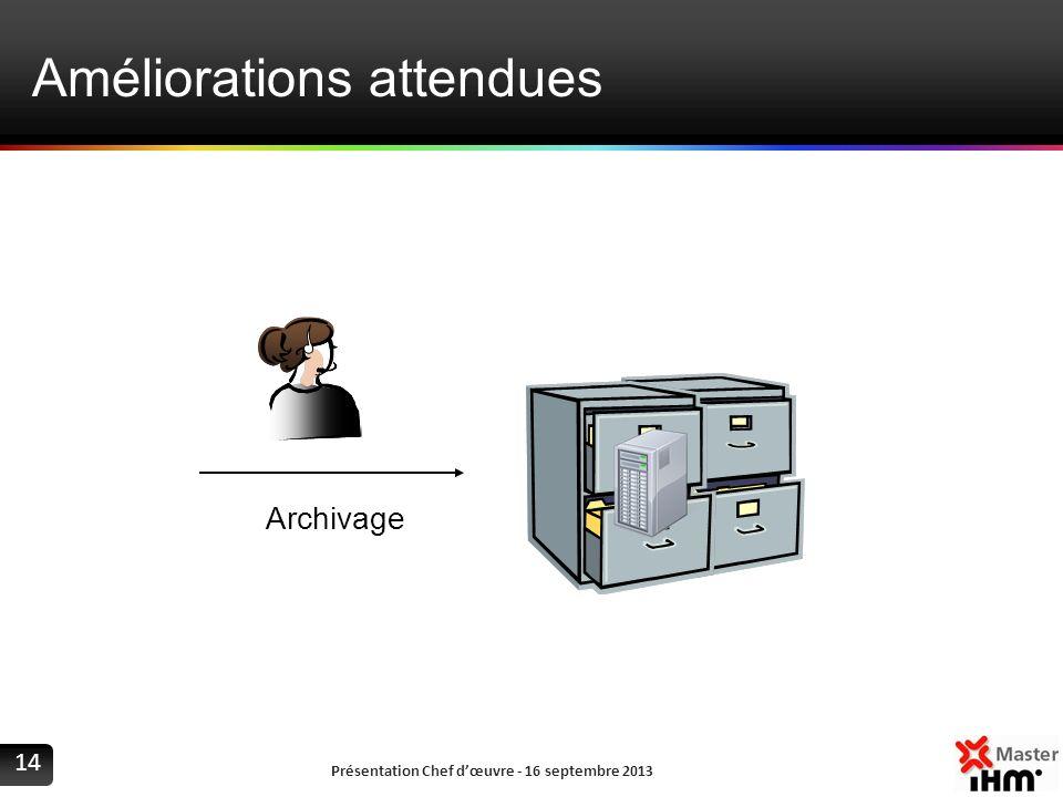 Améliorations attendues Présentation Chef dœuvre - 16 septembre 2013 14 Archivage