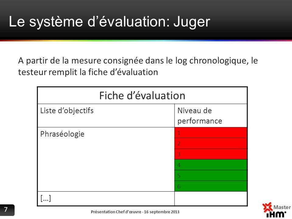 Le système dévaluation: Juger Présentation Chef dœuvre - 16 septembre 2013 7 Fiche dévaluation Liste dobjectifsNiveau de performance Phraséologie 1 2