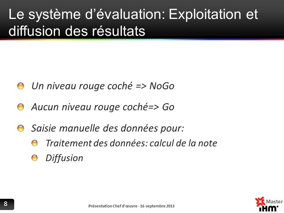 Le système dévaluation: Exploitation et diffusion des résultats Présentation Chef dœuvre - 16 septembre 2013 8 Un niveau rouge coché => NoGo Aucun niv