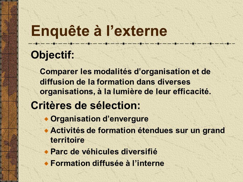 Enquête à lexterne Objectif: Comparer les modalités dorganisation et de diffusion de la formation dans diverses organisations, à la lumière de leur efficacité.