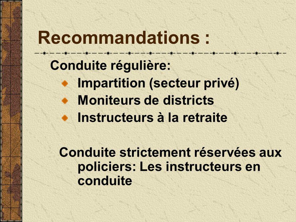 Recommandations : Conduite régulière: Impartition (secteur privé) Moniteurs de districts Instructeurs à la retraite Conduite strictement réservées aux policiers: Les instructeurs en conduite