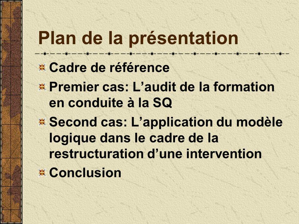 Plan de la présentation Cadre de référence Premier cas: Laudit de la formation en conduite à la SQ Second cas: Lapplication du modèle logique dans le cadre de la restructuration dune intervention Conclusion