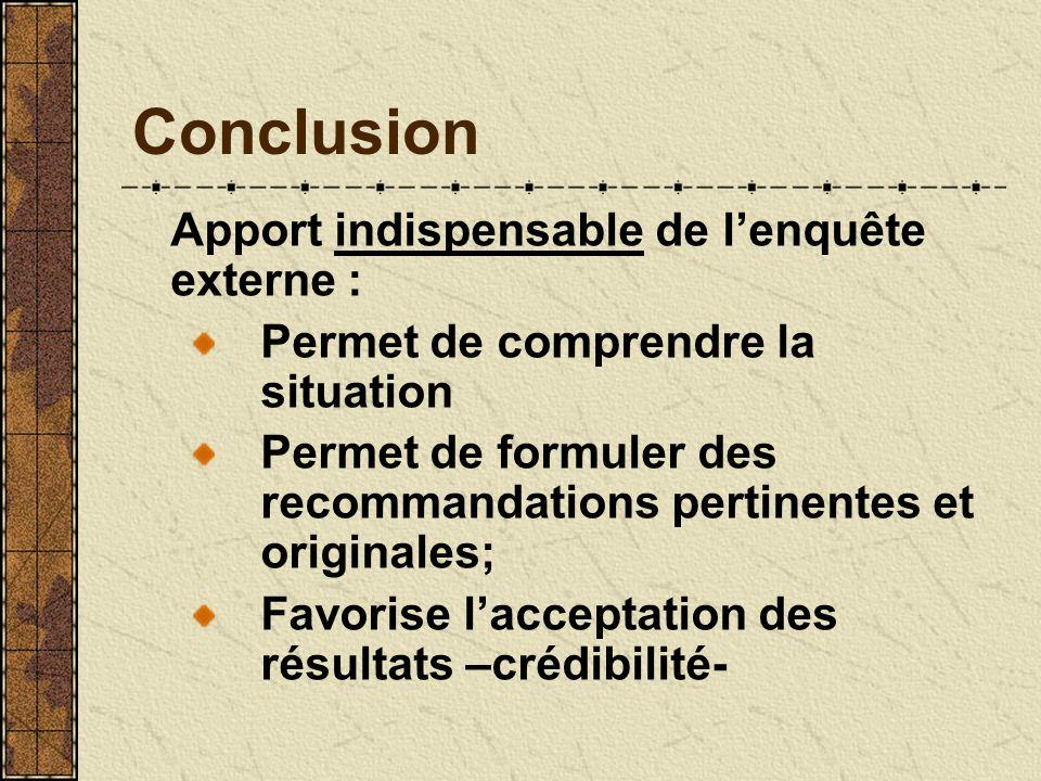 Conclusion Apport indispensable de lenquête externe : Permet de comprendre la situation Permet de formuler des recommandations pertinentes et originales; Favorise lacceptation des résultats –crédibilité-