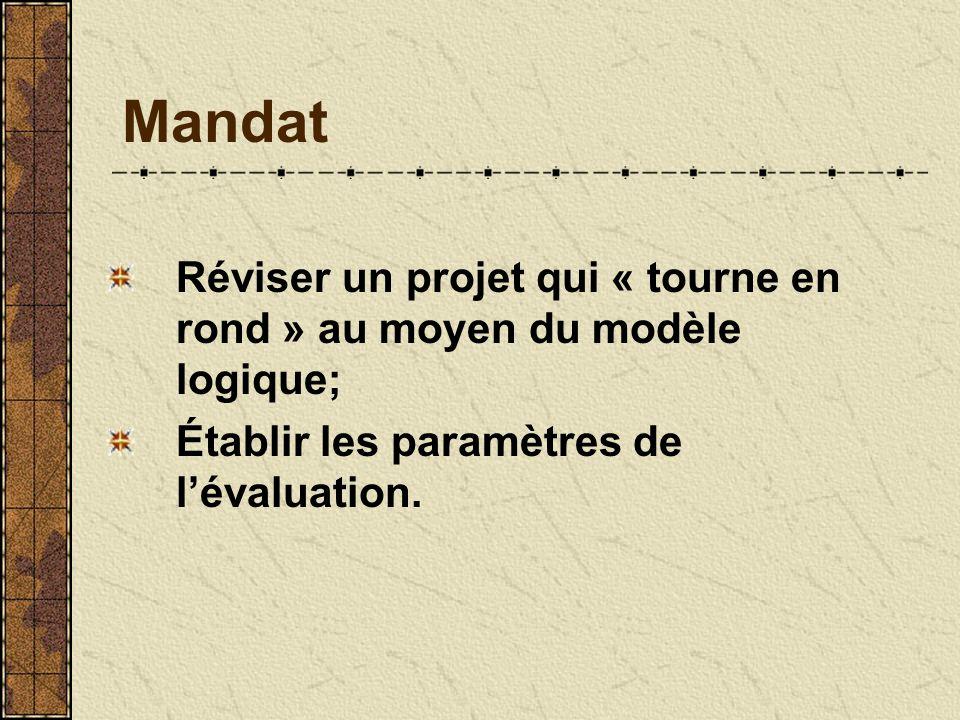 Mandat Réviser un projet qui « tourne en rond » au moyen du modèle logique; Établir les paramètres de lévaluation.