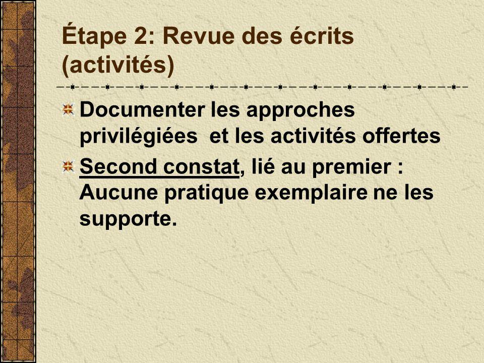 Étape 2: Revue des écrits (activités) Documenter les approches privilégiées et les activités offertes Second constat, lié au premier : Aucune pratique exemplaire ne les supporte.