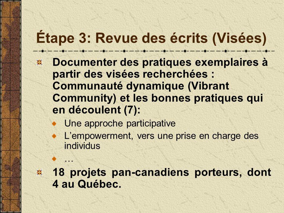 Étape 3: Revue des écrits (Visées) Documenter des pratiques exemplaires à partir des visées recherchées : Communauté dynamique (Vibrant Community) et les bonnes pratiques qui en découlent (7): Une approche participative Lempowerment, vers une prise en charge des individus … 18 projets pan-canadiens porteurs, dont 4 au Québec.