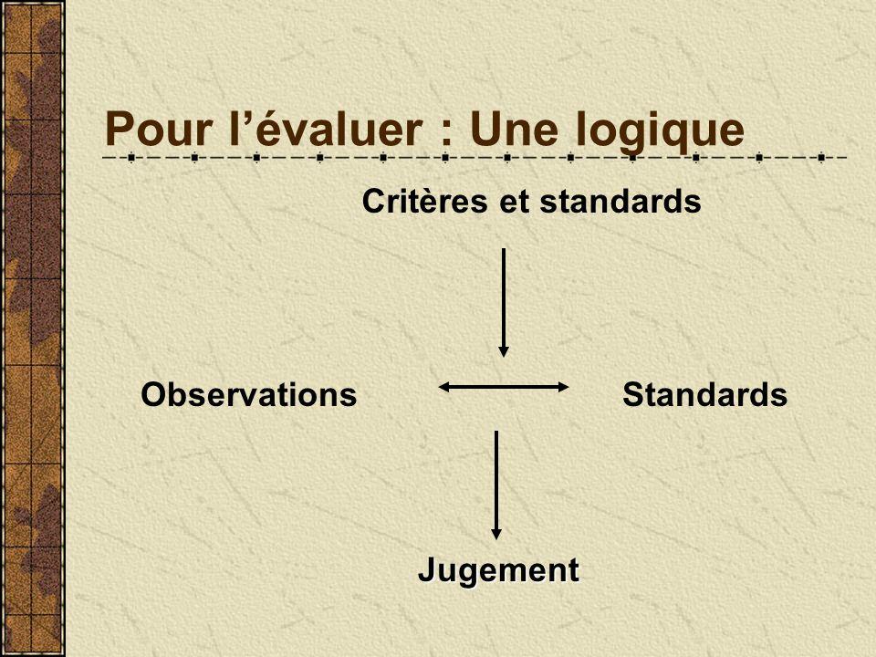 Pour lévaluer : Une logique Critères et standards Observations Standards Jugement