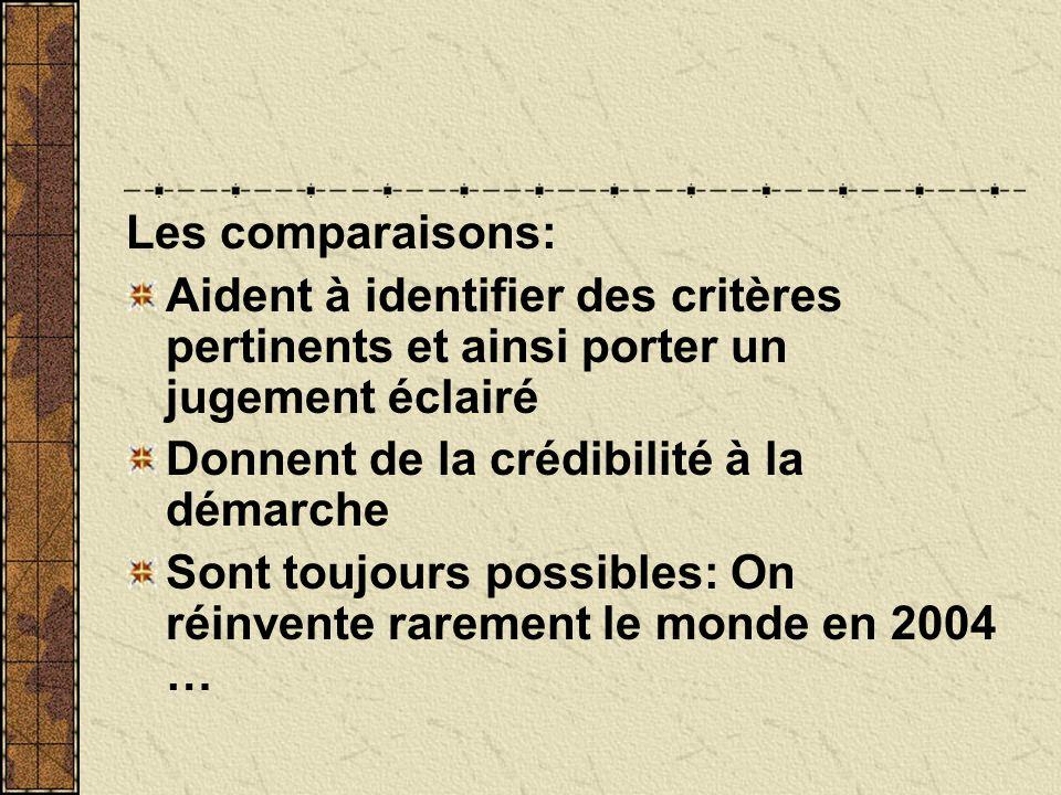 Les comparaisons: Aident à identifier des critères pertinents et ainsi porter un jugement éclairé Donnent de la crédibilité à la démarche Sont toujours possibles: On réinvente rarement le monde en 2004 …