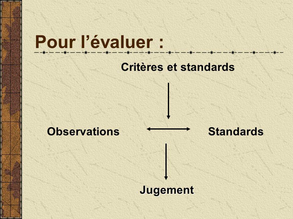 Pour lévaluer : Critères et standards Observations Standards Jugement