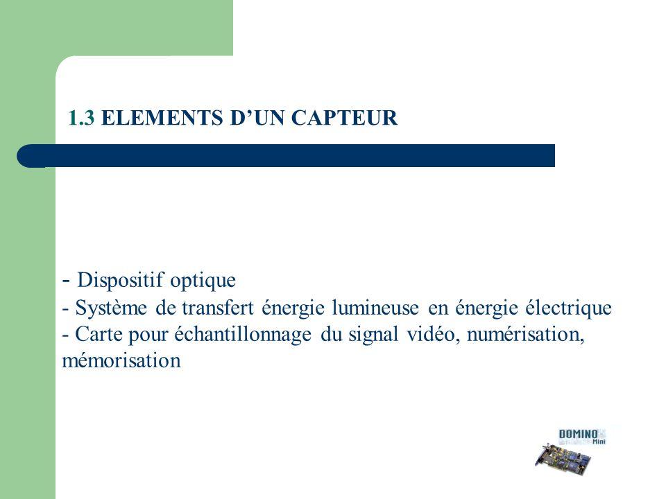 1.3 ELEMENTS DUN CAPTEUR - Dispositif optique - Système de transfert énergie lumineuse en énergie électrique - Carte pour échantillonnage du signal vidéo, numérisation, mémorisation
