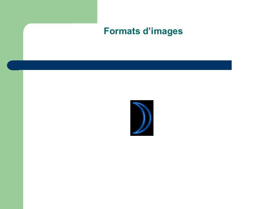 Formats dimages