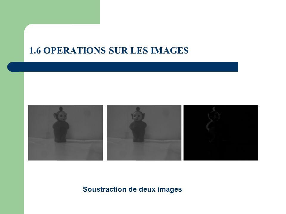 1.6 OPERATIONS SUR LES IMAGES Soustraction de deux images