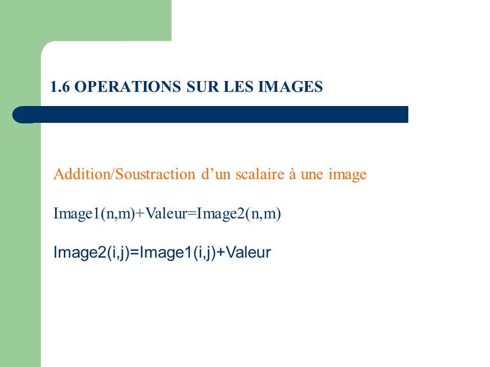 1.6 OPERATIONS SUR LES IMAGES Addition/Soustraction dun scalaire à une image Image1(n,m)+Valeur=Image2(n,m) Image2(i,j)=Image1(i,j)+Valeur