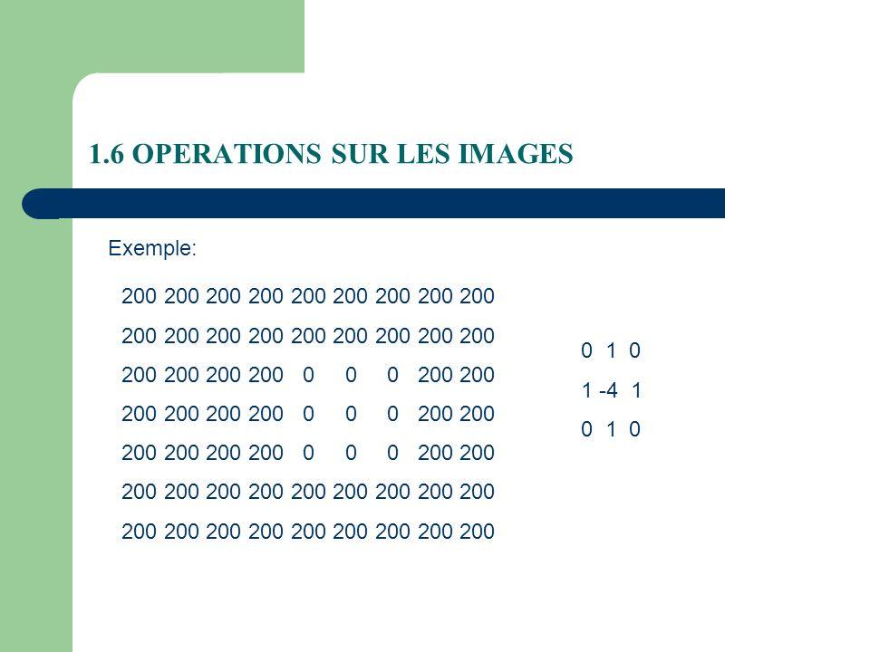 1.6 OPERATIONS SUR LES IMAGES 200 200 200 200 200 200 200 200 200 200 200 200 200 0 0 0 200 200 200 200 200 200 200 200 200 200 200 Exemple: 0 1 0 1 -4 1 0 1 0