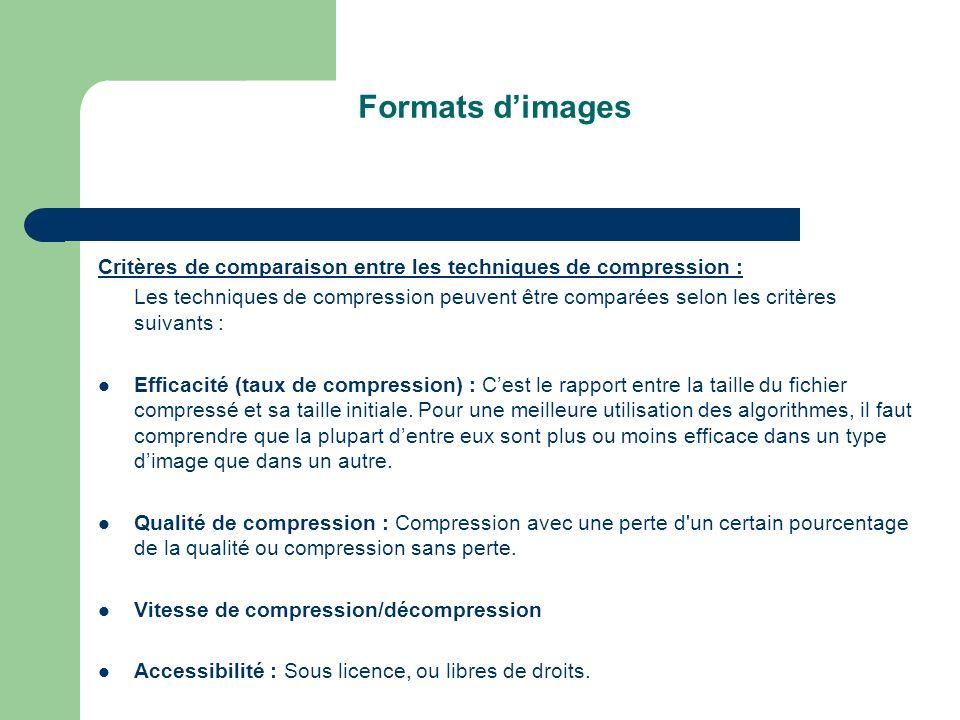 Formats dimages Critères de comparaison entre les techniques de compression : Les techniques de compression peuvent être comparées selon les critères suivants : Efficacité (taux de compression) : Cest le rapport entre la taille du fichier compressé et sa taille initiale.