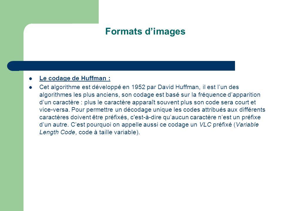Formats dimages Le codage de Huffman : Cet algorithme est développé en 1952 par David Huffman, il est lun des algorithmes les plus anciens, son codage est basé sur la fréquence dapparition dun caractère : plus le caractère apparaît souvent plus son code sera court et vice-versa.