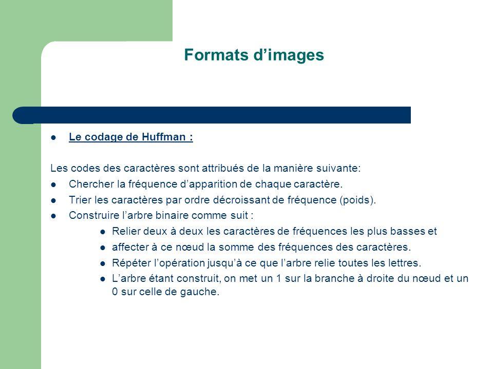 Formats dimages Le codage de Huffman : Les codes des caractères sont attribués de la manière suivante: Chercher la fréquence dapparition de chaque caractère.