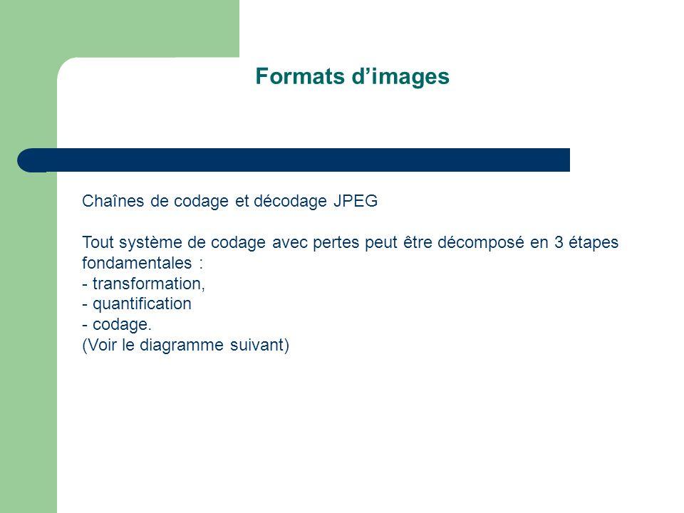 Formats dimages Chaînes de codage et décodage JPEG Tout système de codage avec pertes peut être décomposé en 3 étapes fondamentales : - transformation, - quantification - codage.