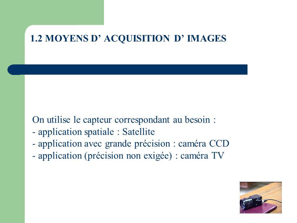 1.2 MOYENS D ACQUISITION D IMAGES On utilise le capteur correspondant au besoin : - application spatiale : Satellite - application avec grande précision : caméra CCD - application (précision non exigée) : caméra TV