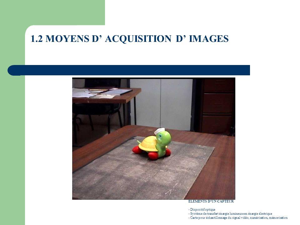 Formats dimages Images vectorielles