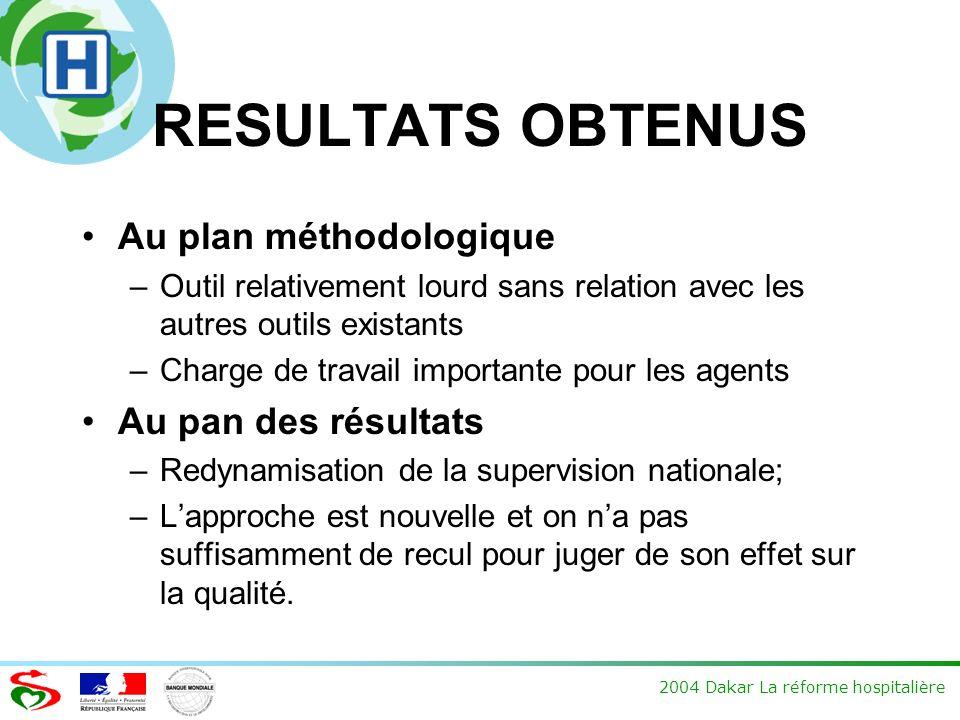 2004 Dakar La réforme hospitalière RESULTATS OBTENUS Au plan méthodologique –Outil relativement lourd sans relation avec les autres outils existants –
