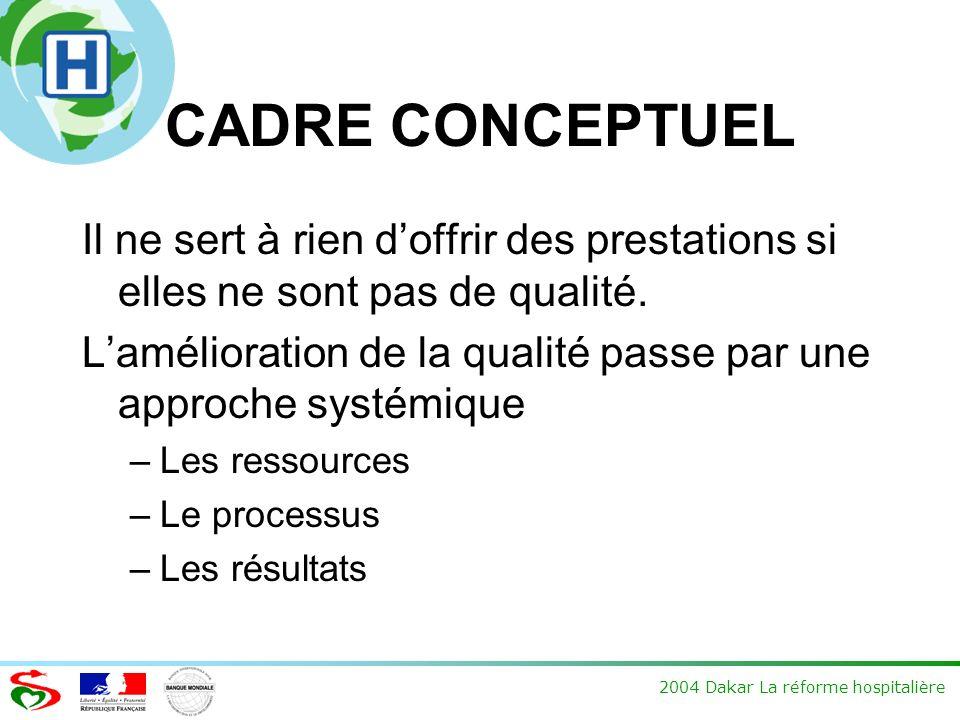 2004 Dakar La réforme hospitalière CADRE CONCEPTUEL Il ne sert à rien doffrir des prestations si elles ne sont pas de qualité. Lamélioration de la qua