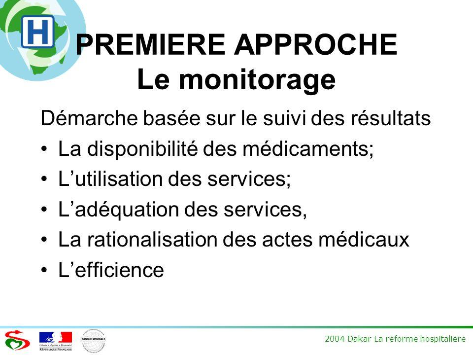 2004 Dakar La réforme hospitalière PREMIERE APPROCHE Le monitorage Démarche basée sur le suivi des résultats La disponibilité des médicaments; Lutilis