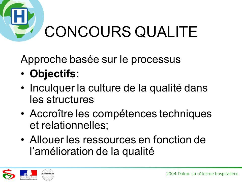 2004 Dakar La réforme hospitalière CONCOURS QUALITE Approche basée sur le processus Objectifs: Inculquer la culture de la qualité dans les structures Accroître les compétences techniques et relationnelles; Allouer les ressources en fonction de lamélioration de la qualité