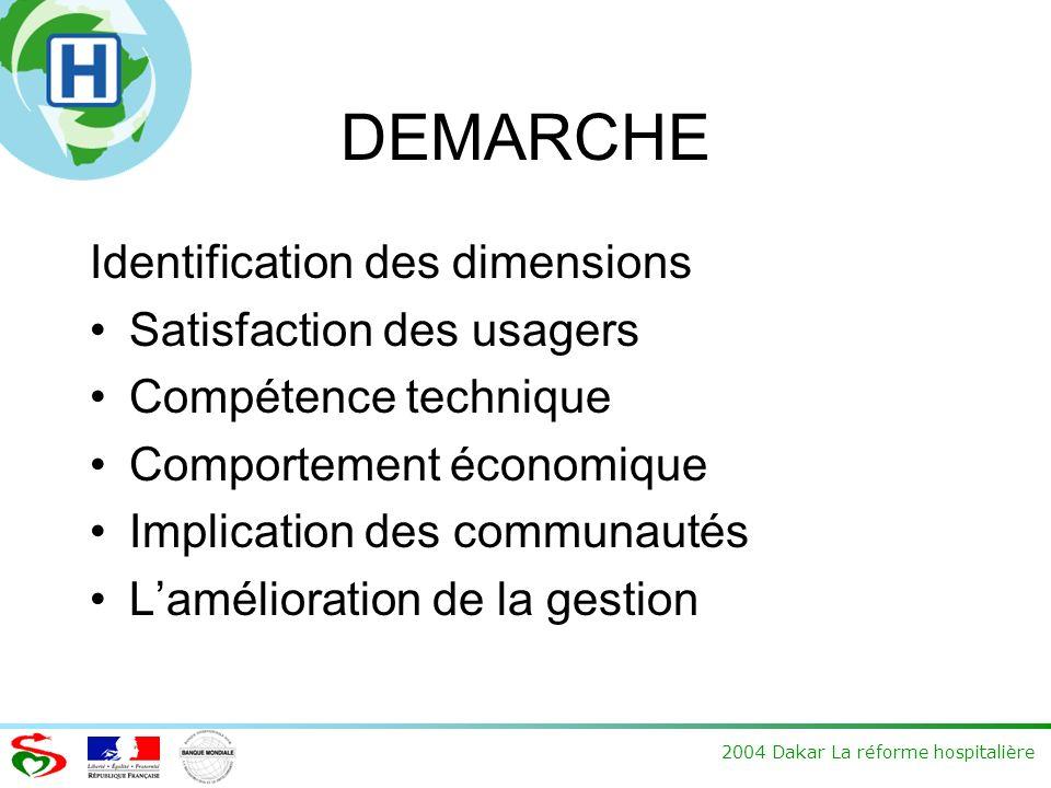 2004 Dakar La réforme hospitalière DEMARCHE Identification des dimensions Satisfaction des usagers Compétence technique Comportement économique Implic