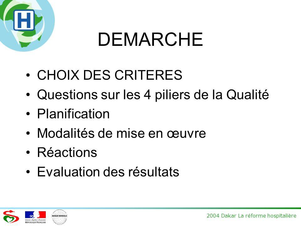 2004 Dakar La réforme hospitalière DEMARCHE CHOIX DES CRITERES Questions sur les 4 piliers de la Qualité Planification Modalités de mise en œuvre Réactions Evaluation des résultats