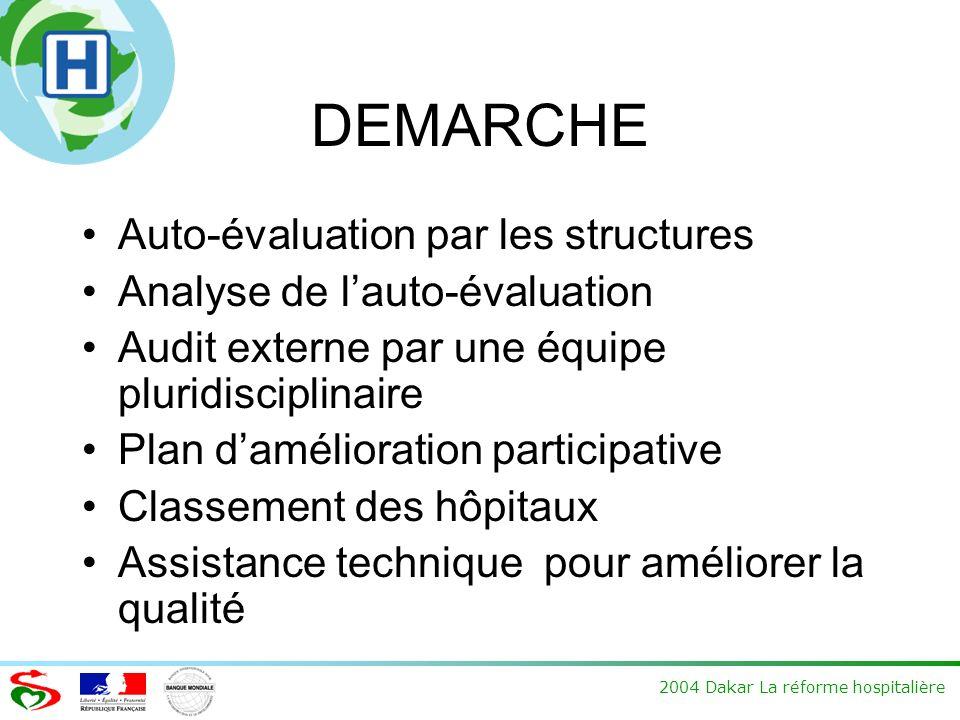 2004 Dakar La réforme hospitalière DEMARCHE Auto-évaluation par les structures Analyse de lauto-évaluation Audit externe par une équipe pluridisciplinaire Plan damélioration participative Classement des hôpitaux Assistance technique pour améliorer la qualité