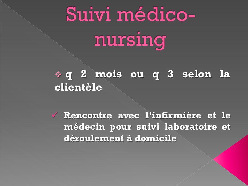 q 2 mois ou q 3 selon la clientèle q 2 mois ou q 3 selon la clientèle Rencontre avec linfirmière et le médecin pour suivi laboratoire et déroulement à domicile Rencontre avec linfirmière et le médecin pour suivi laboratoire et déroulement à domicile