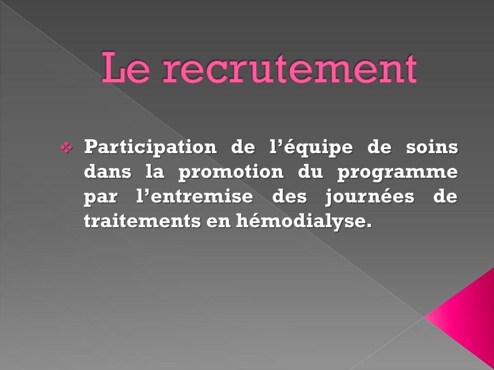 Participation de léquipe de soins dans la promotion du programme par lentremise des journées de traitements en hémodialyse.