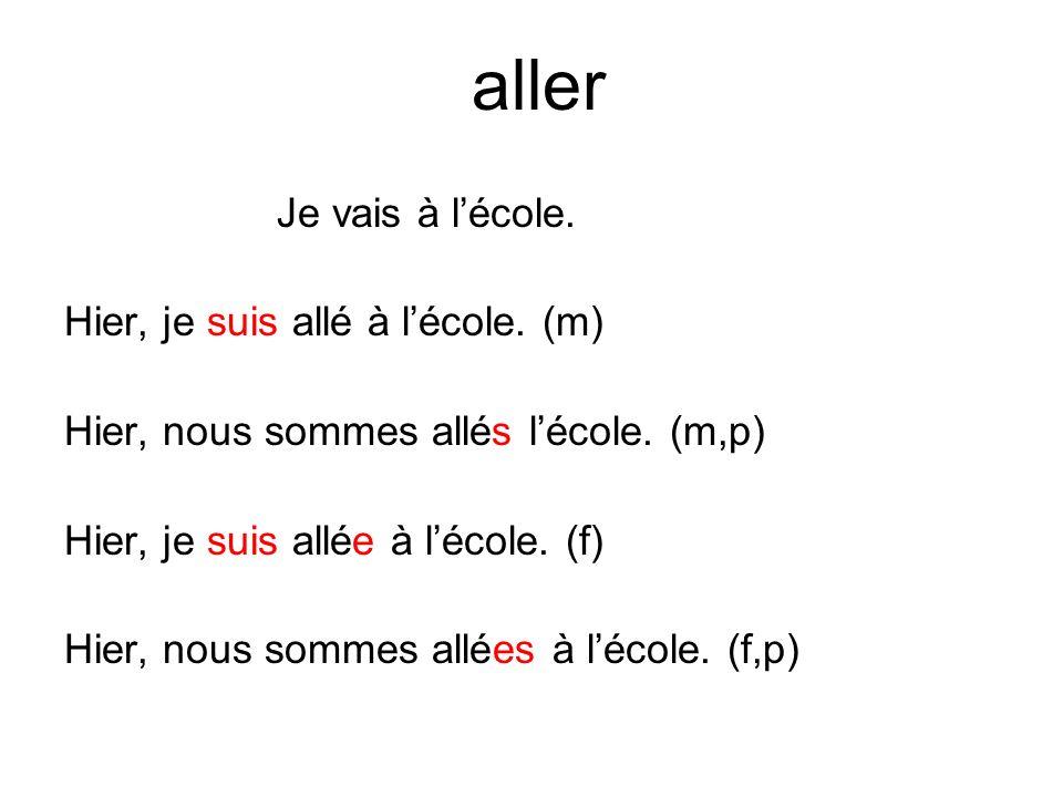 laccord du participe passé If the subject is:add to past participle: masculine femininee masculine plurals feminine plurales