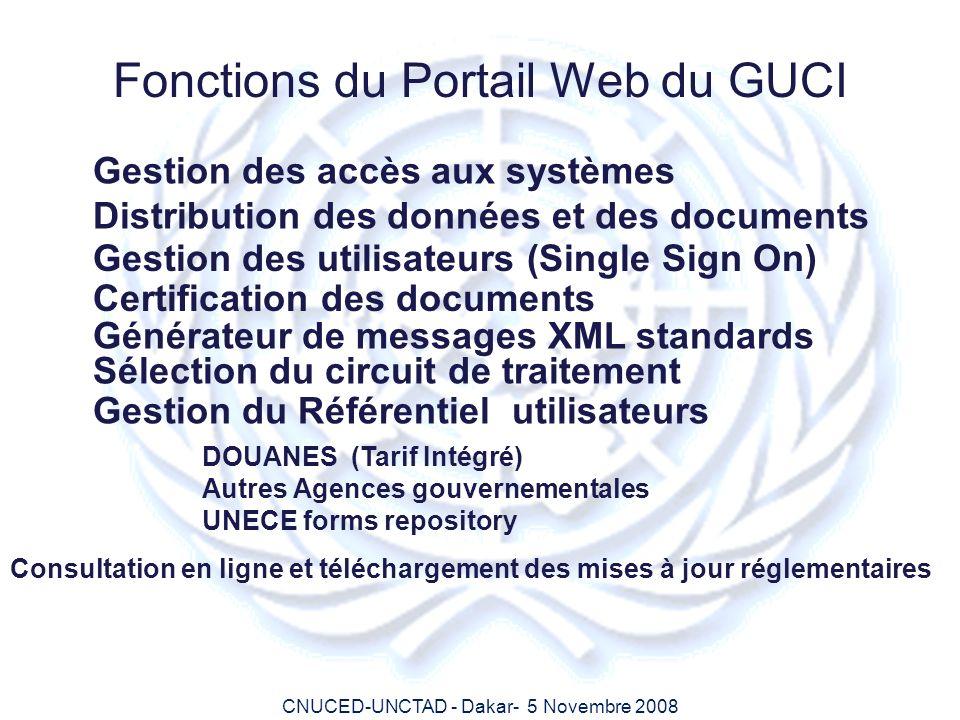 CNUCED-UNCTAD - Dakar- 5 Novembre 2008 Fonctions du Portail Web du GUCI Gestion des accès aux systèmes Gestion des utilisateurs (Single Sign On) Certi