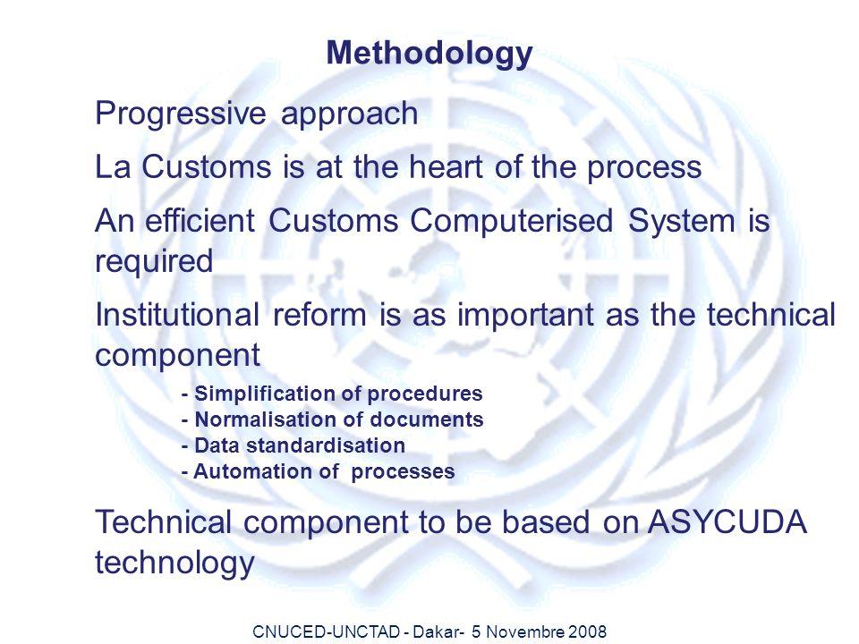 CNUCED-UNCTAD - Dakar- 5 Novembre 2008 Il ne sagit pas simplement dappliquer la technologie au processus commercial.
