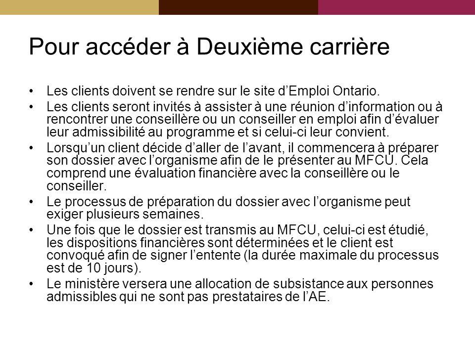 Pour accéder à Deuxième carrière Les clients doivent se rendre sur le site dEmploi Ontario.