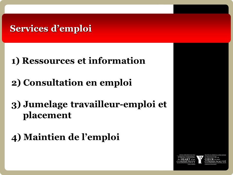 Services demploi 1) Ressources et information 2) Consultation en emploi 3) Jumelage travailleur-emploi et placement 4) Maintien de lemploi