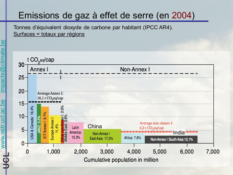 www.astr.ucl.ac.be impacts@climate.be UCL Emissions de gaz à effet de serre (en 2004) Tonnes déquivalent dioxyde de carbone par habitant (IPCC AR4).