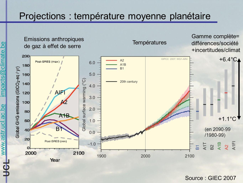 www.astr.ucl.ac.be impacts@climate.be UCL Projections : température moyenne planétaire Source : GIEC 2007 +1.1°C +6.4°C Emissions anthropiques de gaz à effet de serre Températures AIFI A2 A1B B1 Gamme complète= différences/société +incertitudes/climat (en 2090-99 /1980-99)