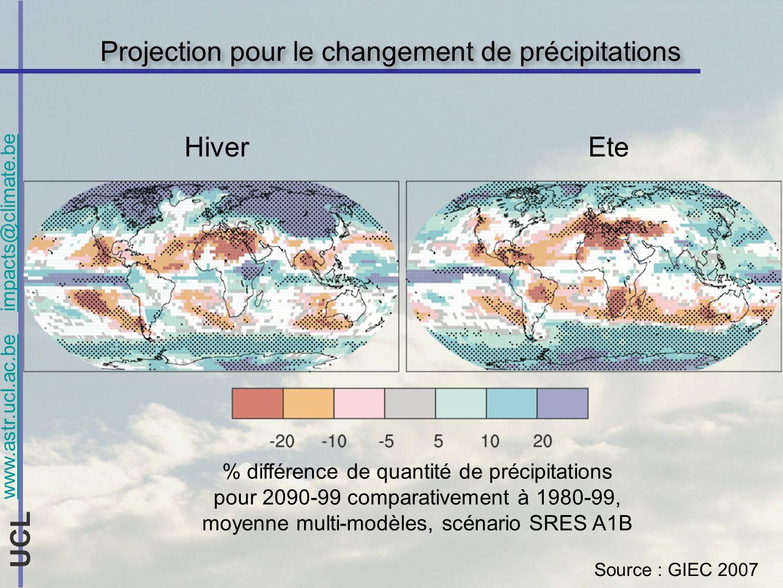 www.astr.ucl.ac.be impacts@climate.be UCL Projection pour le changement de précipitations % différence de quantité de précipitations pour 2090-99 comparativement à 1980-99, moyenne multi-modèles, scénario SRES A1B Source : GIEC 2007 HiverEte